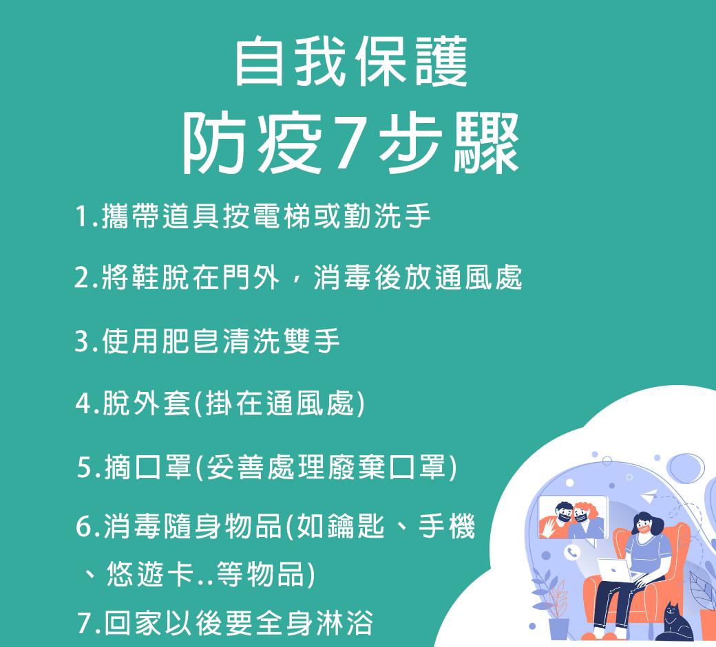 防疫七步驟